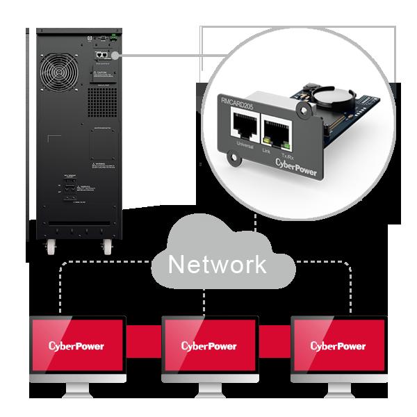 3000va cyberpower ols3000ert2ua online smart app rackmount ups